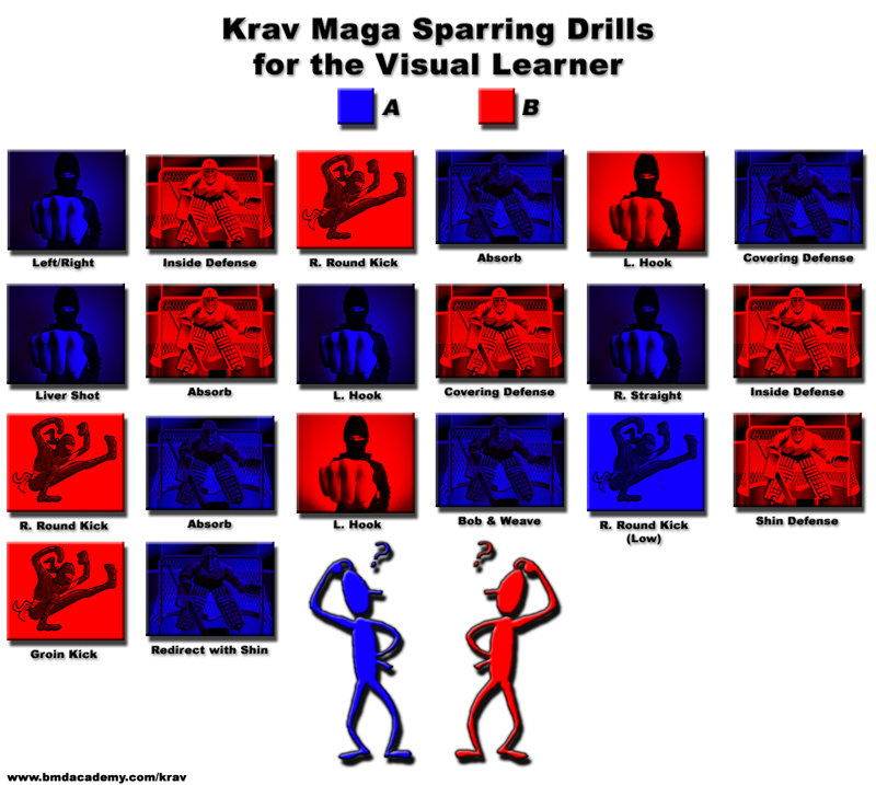 Krav Maga Sparring Drills for the Visual Learner